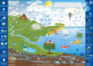 watercycle-kids-screen
